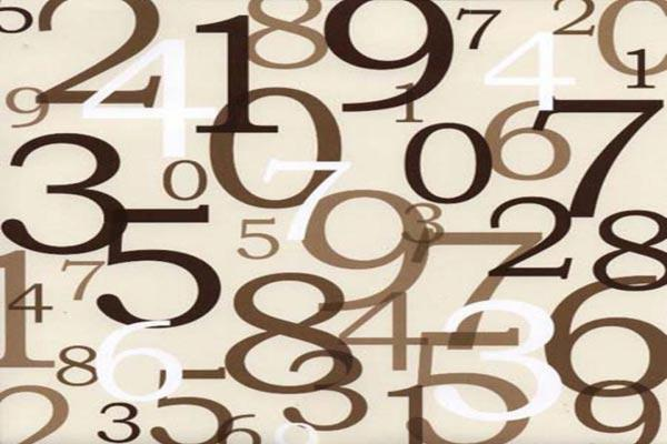 Your Future by Date of Birth, How to Know Exactly In 3 Min