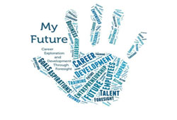 Predict my future by date of birth free online in Sydney