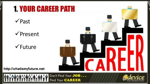 Your Career Path!